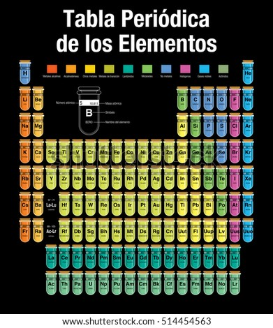 Tabla periodica de los elementos periodic stock vector 514454563 tabla periodica de los elementos periodic table of elements in spanish language consisting of urtaz Gallery
