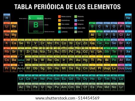 tabla periodica de los elementos periodic table of elements in spanish language in black - Tabla Periodica Mg