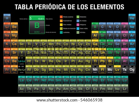 TABLA PERIODICA DE LOS ELEMENTOS -Periodic Table of Elements in Spanish language- in black background with new elements: Nihonium, Moscovium, Tennessine , Oganesson. Included on November 28, 2016