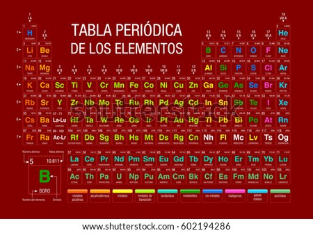 Tabla periodica de los elementos periodic stock vector hd royalty tabla periodica de los elementos periodic table of elements in spanish language on red urtaz Image collections
