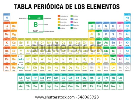 Tabla periodica de los elementos periodic stock vector 546065923 tabla periodica de los elementos periodic table of elements in spanish language with the urtaz Gallery