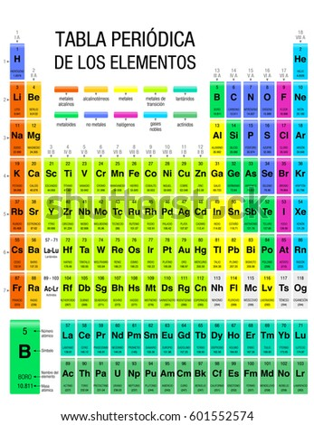 Iupac stock images royalty free images vectors shutterstock tabla periodica de los elementos periodic table of elements in spanish language with the urtaz Gallery