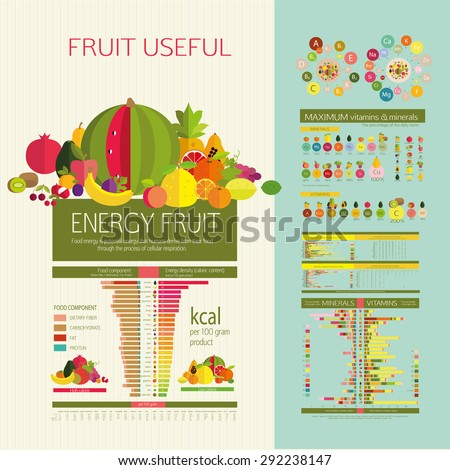 Table energy density (calorie) fruits and food component: dietary fiber, proteins, fats and carbohydrates. The content of vitamins and microelements. Illustrative diagram and table of values.