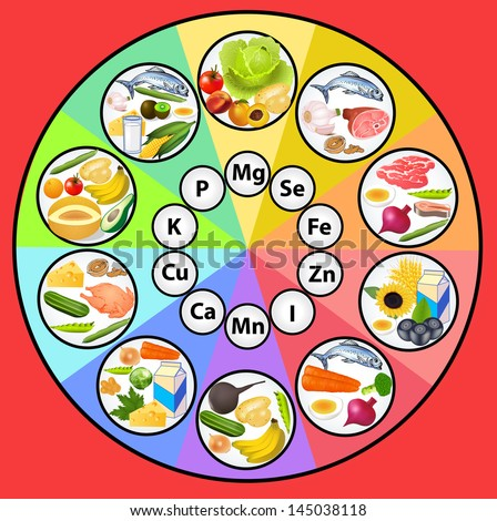 Table mineral substances in the set of food products icons are organized on the content of - stock vector