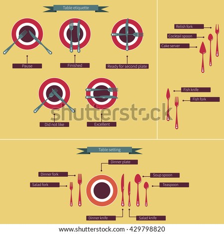 Table setting cutlery infographic. Vector top View Isolated on yellow background. Proper arrangement of  sc 1 st  Shutterstock & Table Setting Cutlery Infographic Vector Top Stock Vector 429798820 ...