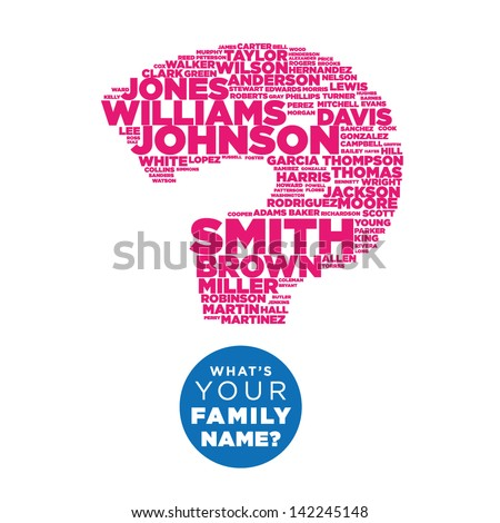 Tag cloud made out of 100 most frequent family names in the USA set in the shape of a question mark - stock vector