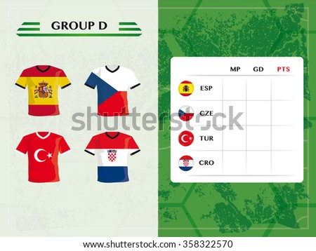 teams of european football, group d, with board, shirts and football symbols with flag design - stock vector