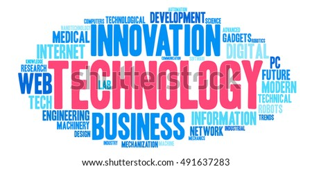 Technology word cloud on a white background.