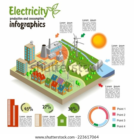 Template for infographic . Isometric landscape. Production and consumption of electricity. - stock vector