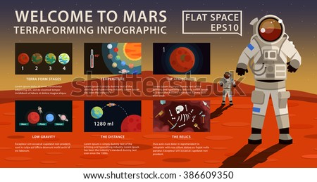 Terraforming Infographic mars vector space. Cosmic Set of Universe - Solar system flat presentation - stock vector