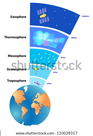 Earth atmosphere stock images royalty free images vectors the atmosphere of earth is a layer of gases surrounding the planet earth that is retained ccuart Image collections