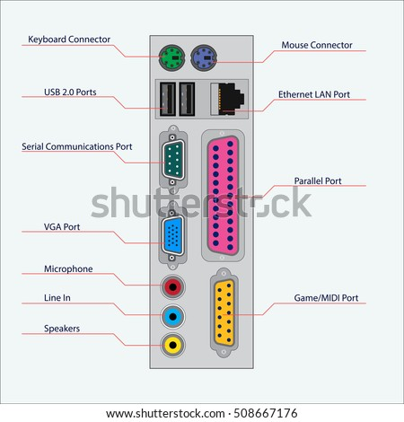back view computer unit computer ports stock vector 508667176 rh shutterstock com back of computer tower diagram Old Computer Diagram