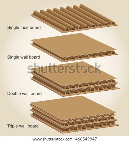 Corrugated Stock Images Royalty Free Images Amp Vectors