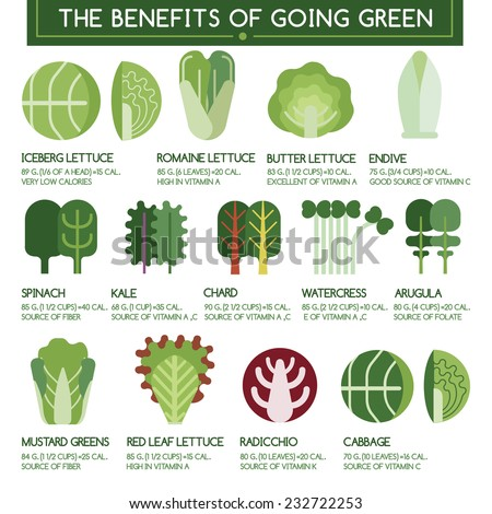 Health benefits stock images royalty free images for Facts about going green