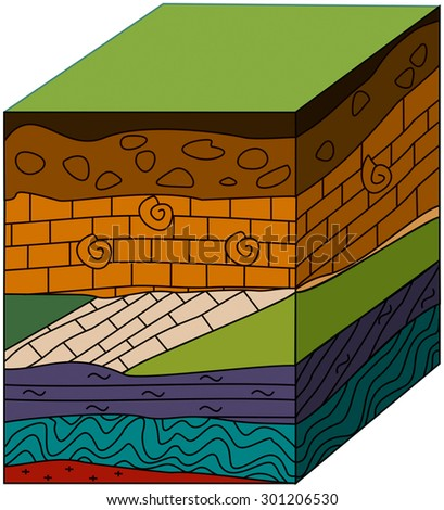 stock-vector-the-block-diagram-of-the-geological-section-301206530 A Block Diagram Geology on