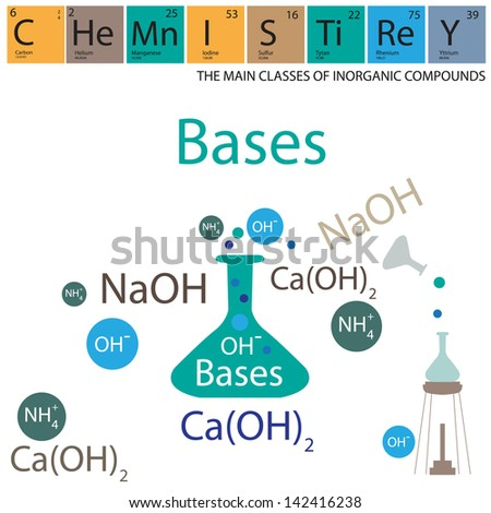 The classes of inorganic compounds. Bases. - stock vector