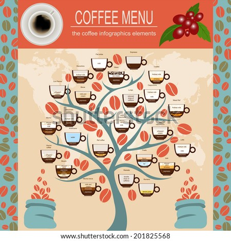 The coffee menu infographics, set elements for creating your own infographic. Vector illustration - stock vector