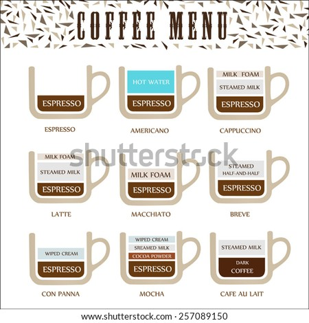 The coffee menu infographics. Vector illustration  - stock vector