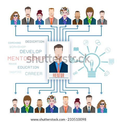 the concept of mentoring, teacher and 2 teams, avatars people can use as icons - stock vector