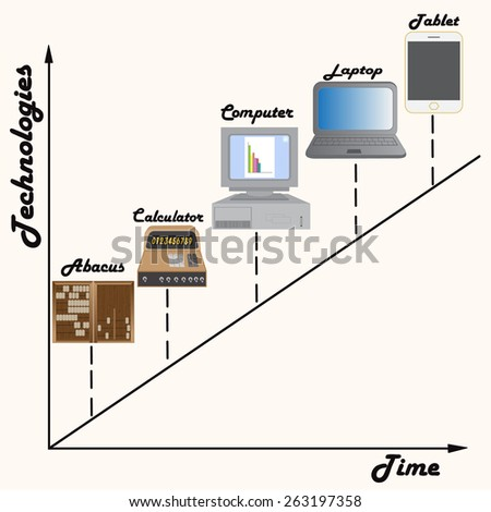 The development of an electronic device flat design illustration: bills, calculator, computer, laptop, tablet. Graphs, charts. - stock vector