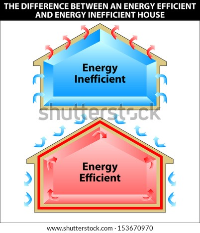The difference between an energy efficient and energy inefficient house - stock vector