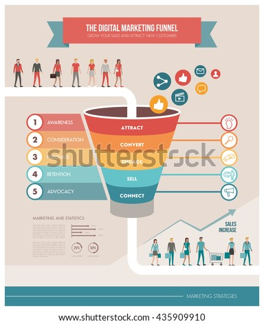 The digital marketing funnel infographic: winning new customers with marketing strategies - stock vector