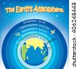 The earth's atmosphere in cartoon style for children.  - stock photo