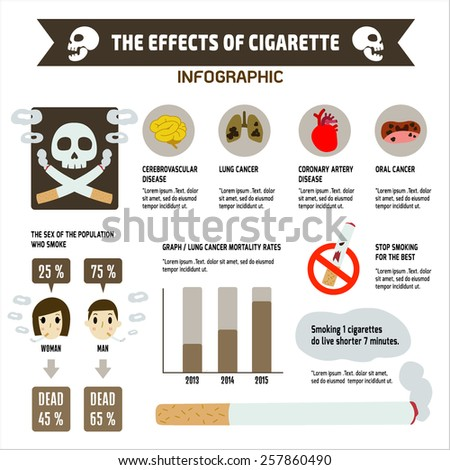 THE EFFECTS OF CIGARETTE on health  infographic. vector, cartoon, - stock vector