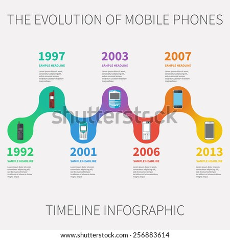 the evolution of mobile phones. timeline infographic with set of phone icons. vector design template - stock vector
