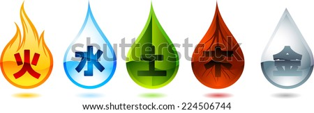 The five Chinese elements, with wood, water, fire, metal and earth drops. Vector illustration cartoon.  - stock vector
