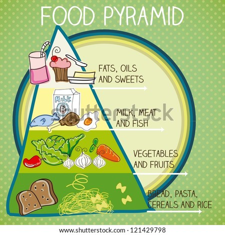 The food pyramid. Colorful vector illustration with text - stock vector