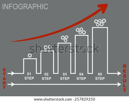 The graph shows the profit and growth . Income from a successful investment. Bank asset growth through profitable investments.  - stock vector