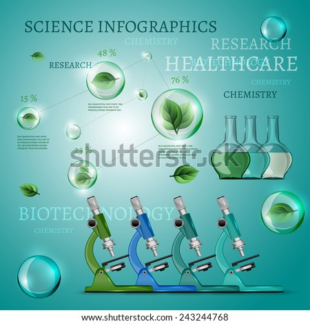 The illustration of microscope infographic. Vector image. - stock vector