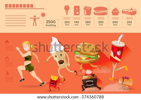 The lose weight info-graphic style. Barriers of healthy people. The difficulty of the diet. Person escaped from eating fast-food. - stock vector