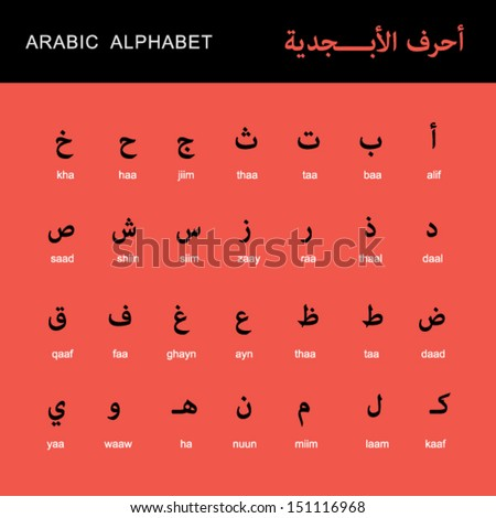 the names and the shapes of the letters in the Arabic alphabet  - stock vector