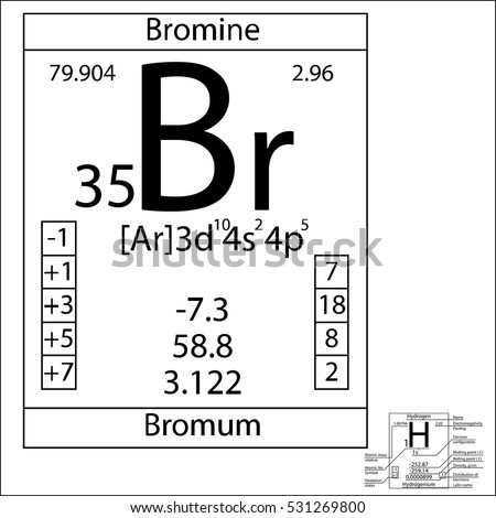 Periodic table element bromine basic properties stock vector the periodic table element bromine with the basic properties urtaz Gallery