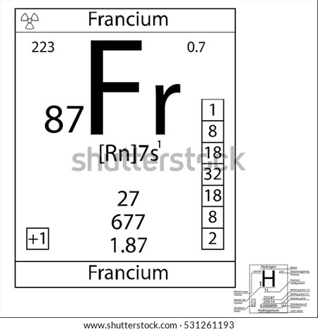 The Periodic Table Element Francium With The Basic Properties.