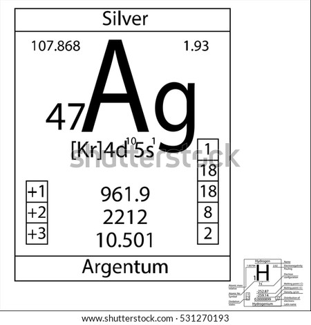 Electronegativity stock images royalty free images vectors the periodic table element silver with the basic properties urtaz Gallery