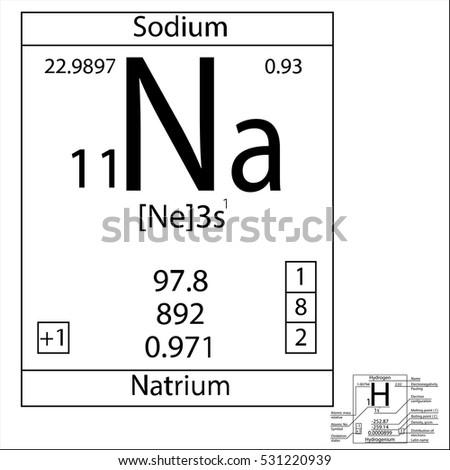 Periodic table element sodium basic properties stock vector the periodic table element sodium with the basic properties urtaz Choice Image