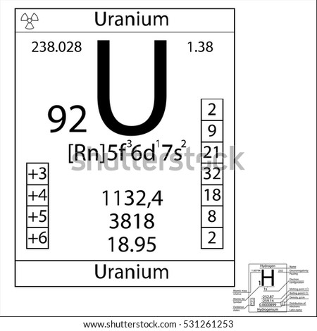 the periodic table element uranium with the basic properties - Periodic Table Of Elements Uranium