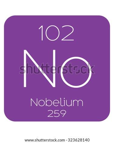 Nobelium stock vectors images vector art shutterstock for 102 periodic table