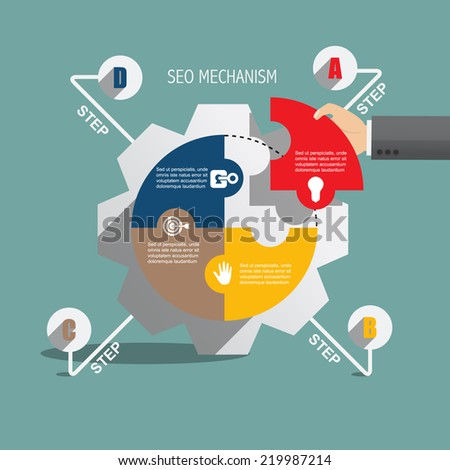 the process of SEO, flat style infographics element - stock vector