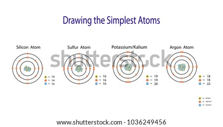 Simplest atomic model silicon sulfur potassium stock vector 2018 the simplest atomic model silicon sulfur potassium argon chemistry atom diagram ccuart Images
