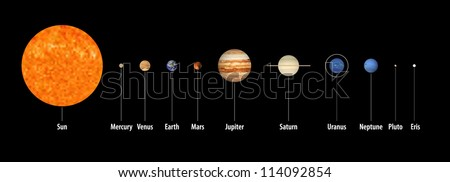 The solar system - the sun and planets (including the dwarf planets Pluto and Eris) in a row with labels. On black. - stock vector