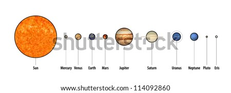 The solar system - the sun and planets (including the dwarf planets Pluto and Eris) in a row with labels. On white. - stock vector