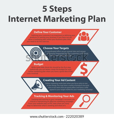 Steps Internet Marketing Plan Flat Stock Vector