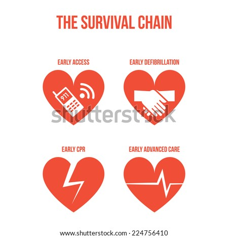 The survival chain - stock vector