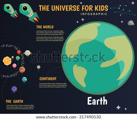 The universe kids, Infographics, Solar system, Planets comparison, Sun and Moon , Galaxies Classification,Kids space learning,Full vector - stock vector