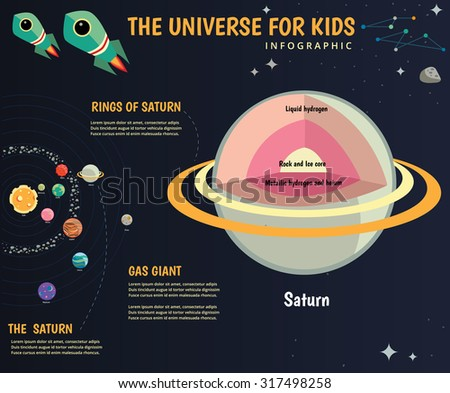 The universe kids, Solar system, Planets comparison, Sun and Moon , Galaxies Classification,Kids space learning,Full vector - stock vector
