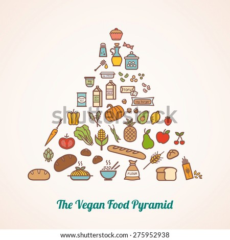 The vegan food pyramid composed of food icons including grains, vegetables, fruits, fortified dairy alternatives and added fats - stock vector